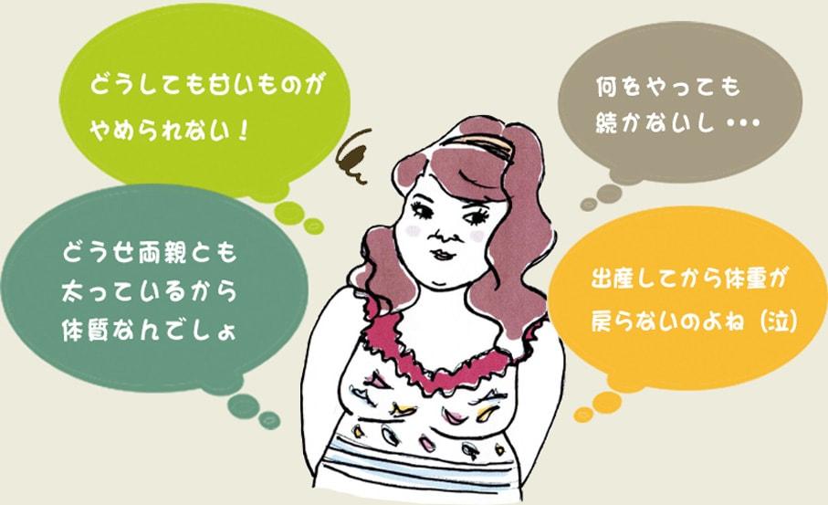 どうしても甘いものがやめられない! どうせ両親とも太っているから体質なんでしょ 何をやっても続かないし・・・ 出産してから体重が戻らないのよね(泣)